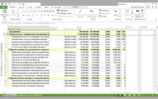 Управление проектами: статьи - как можно фиксировать требования, формировать матрицу требований, отслеживать реализацию требований – как с помощью отдельно стоящего Microsoft Project, так и с помощью Microsoft Project Server