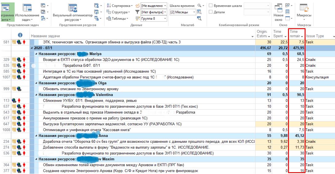 Управление проектами: статьи -  сгруппировать список задач MS Project